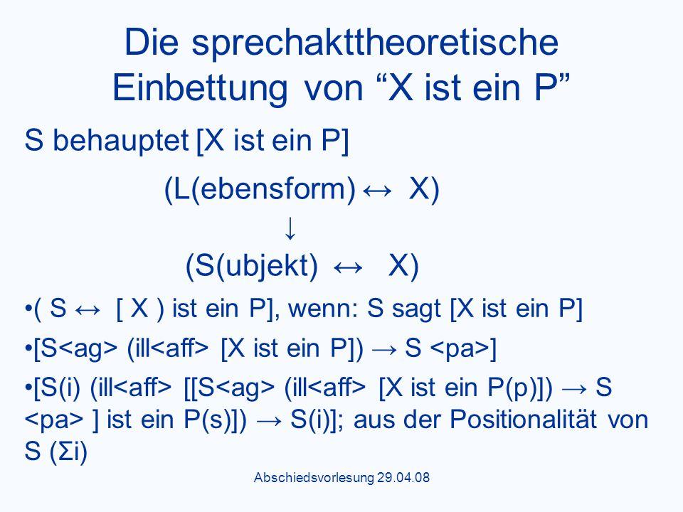 Abschiedsvorlesung 29.04.08 Die sprechakttheoretische Einbettung von X ist ein P S behauptet [X ist ein P] (L(ebensform) X) (S(ubjekt) X) ( S [ X ) ist ein P], wenn: S sagt [X ist ein P] [S (ill [X ist ein P]) S ] [S(i) (ill [[S (ill [X ist ein P(p)]) S ] ist ein P(s)]) S(i)]; aus der Positionalität von S (Σi)