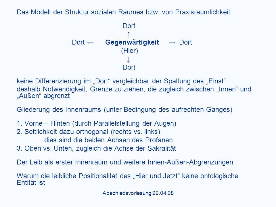 Abschiedsvorlesung 29.04.08 Das Modell der Struktur sozialen Raumes bzw.