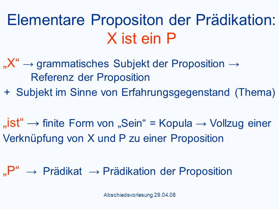 Abschiedsvorlesung 29.04.08 Elementare Propositon der Prädikation: X ist ein P X grammatisches Subjekt der Proposition Referenz der Proposition ist finite Form von Sein = Kopula Vollzug einer Verknüpfung von X und P zu einer Proposition P Prädikat Prädikation der Proposition + Subjekt im Sinne von Erfahrungsgegenstand (Thema)