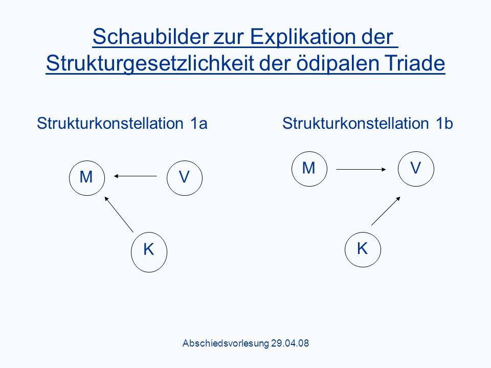 Abschiedsvorlesung 29.04.08 M K V K VM Schaubilder zur Explikation der Strukturgesetzlichkeit der ödipalen Triade Strukturkonstellation 1aStrukturkonstellation 1b