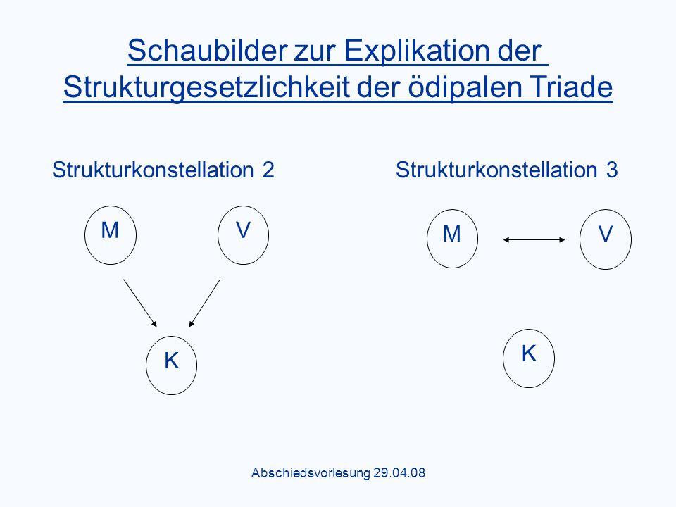 Abschiedsvorlesung 29.04.08 Schaubilder zur Explikation der Strukturgesetzlichkeit der ödipalen Triade Strukturkonstellation 2Strukturkonstellation 3 M K V K V M