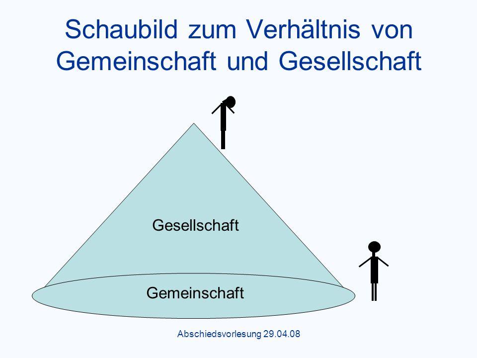 Abschiedsvorlesung 29.04.08 Schaubild zum Verhältnis von Gemeinschaft und Gesellschaft Gesellschaft Gemeinschaft