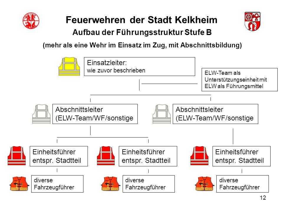12 Feuerwehren der Stadt Kelkheim Aufbau der Führungsstruktur Stufe B (mehr als eine Wehr im Einsatz im Zug, mit Abschnittsbildung) Einsatzleiter: wie