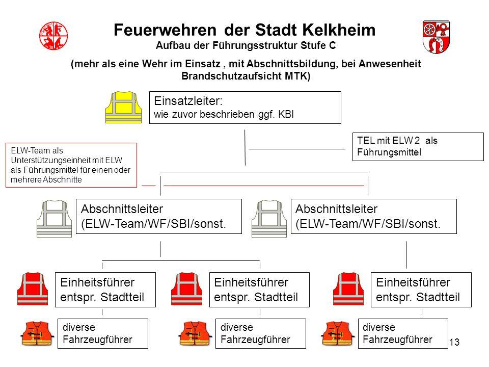 13 Feuerwehren der Stadt Kelkheim Aufbau der Führungsstruktur Stufe C (mehr als eine Wehr im Einsatz, mit Abschnittsbildung, bei Anwesenheit Brandschu