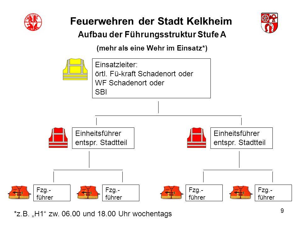 9 Feuerwehren der Stadt Kelkheim Aufbau der Führungsstruktur Stufe A (mehr als eine Wehr im Einsatz*) *z.B. H1 zw. 06.00 und 18.00 Uhr wochentags Eins