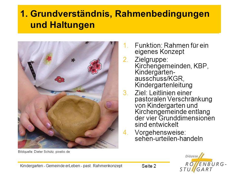 Kindergarten - Gemeinde erLeben - past. Rahmenkonzept Seite 2 1. Grundverständnis, Rahmenbedingungen und Haltungen 1.Funktion: Rahmen für ein eigenes