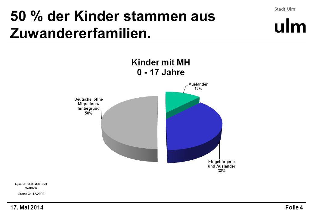 50 % der Kinder stammen aus Zuwandererfamilien. 17. Mai 2014Folie 4 Quelle: Statistik und Wahlen Stand 31.12.2009