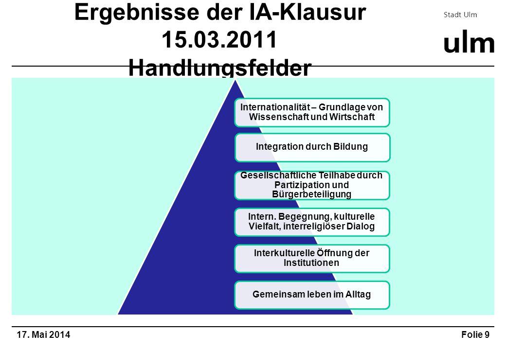 Ergebnisse der IA-Klausur 15.03.2011 Handlungsfelder Internationalität – Grundlage von Wissenschaft und Wirtschaft Integration durch Bildung Gesellsch