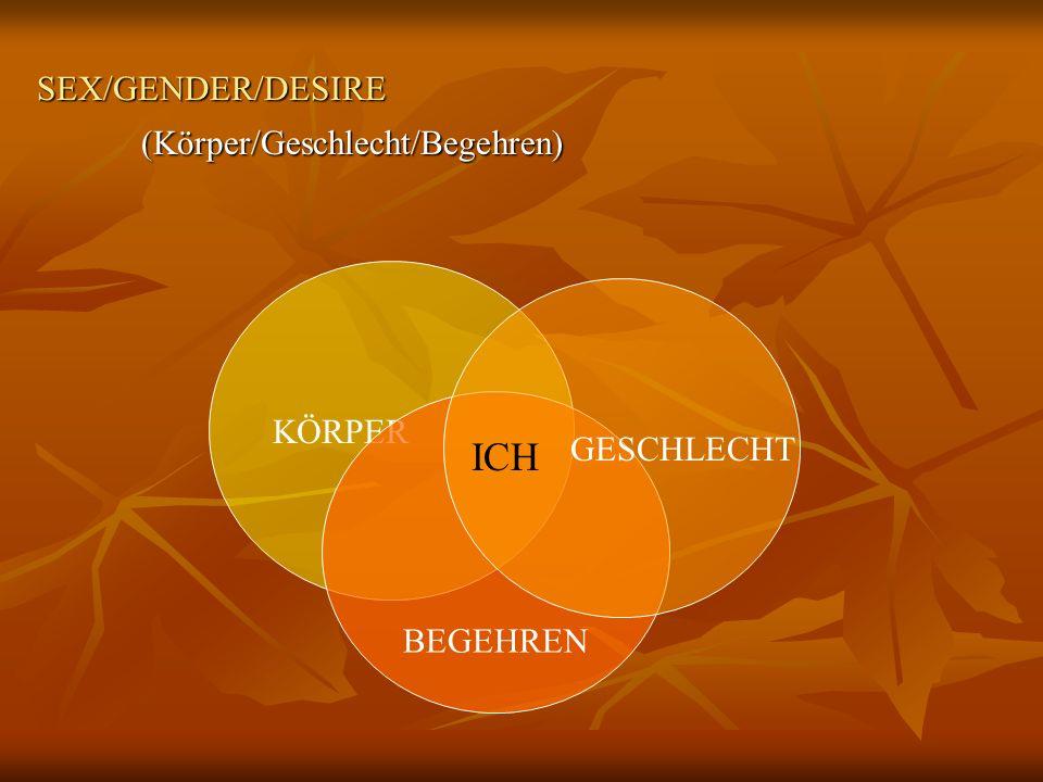 KÖRPER BEGEHREN GESCHLECHT ICH SEX/GENDER/DESIRE(Körper/Geschlecht/Begehren)