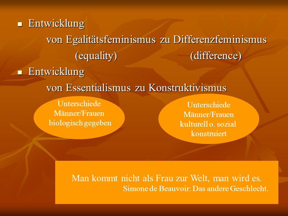 Entwicklung Entwicklung von Egalitätsfeminismus zu Differenzfeminismus (equality)(difference) Entwicklung Entwicklung von Essentialismus zu Konstruktivismus Unterschiede Männer/Frauen biologisch gegeben Unterschiede Männer/Frauen kulturell o.