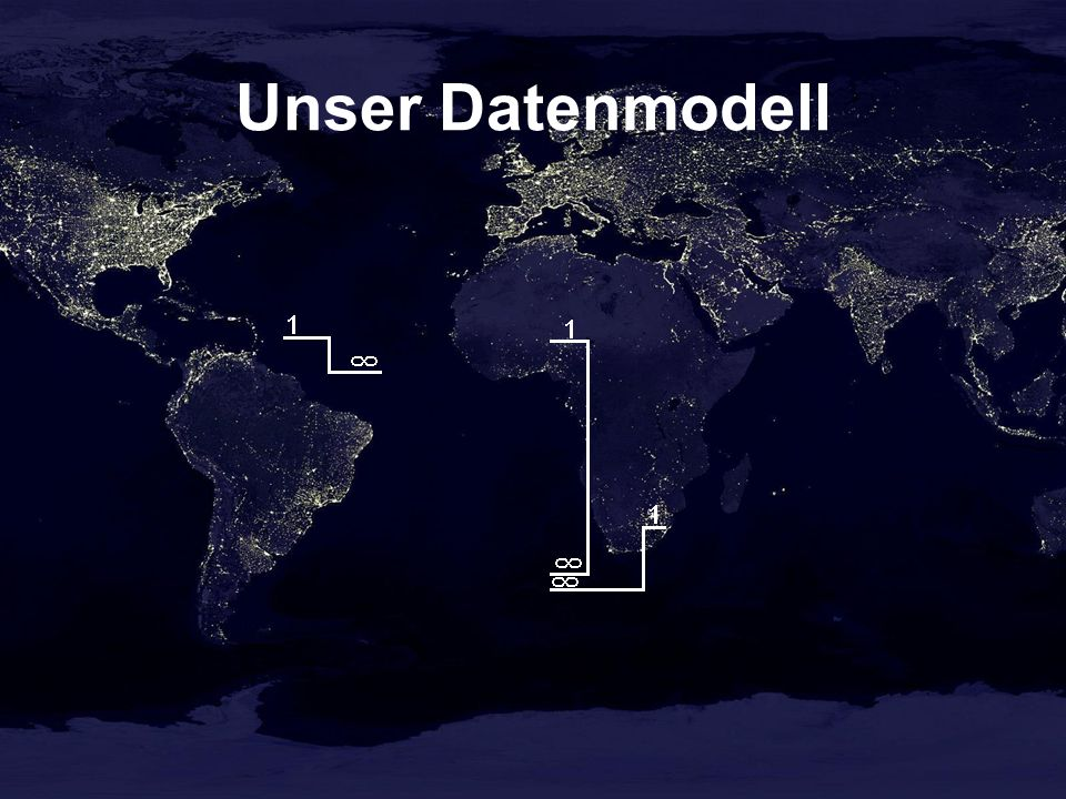 Unser Datenmodell