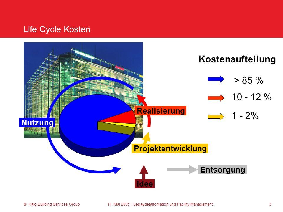 © Hälg Building Services Group 11. Mai 2005 | Gebäudeautomation und Facility Management 3 Life Cycle Kosten 1 - 2% 10 - 12 % > 85 % Kostenaufteilung E
