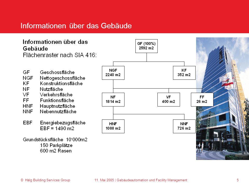 © Hälg Building Services Group 11. Mai 2005 | Gebäudeautomation und Facility Management 5 Informationen über das Gebäude
