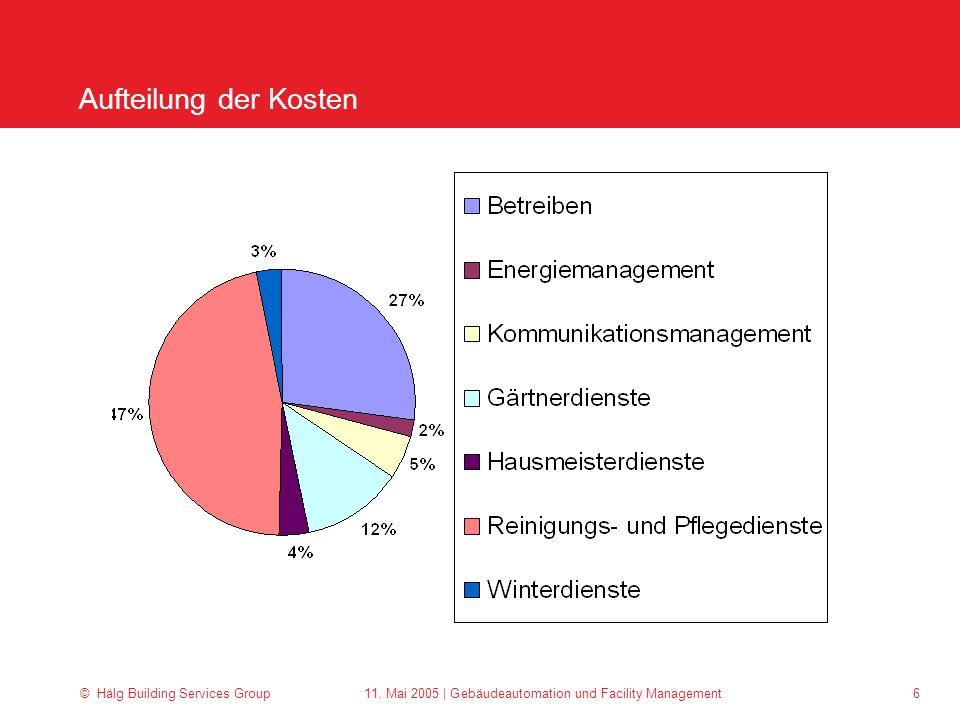© Hälg Building Services Group 11. Mai 2005 | Gebäudeautomation und Facility Management 6 Aufteilung der Kosten