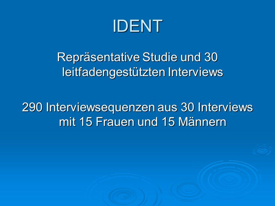 IDENT Repräsentative Studie und 30 leitfadengestützten Interviews 290 Interviewsequenzen aus 30 Interviews mit 15 Frauen und 15 Männern