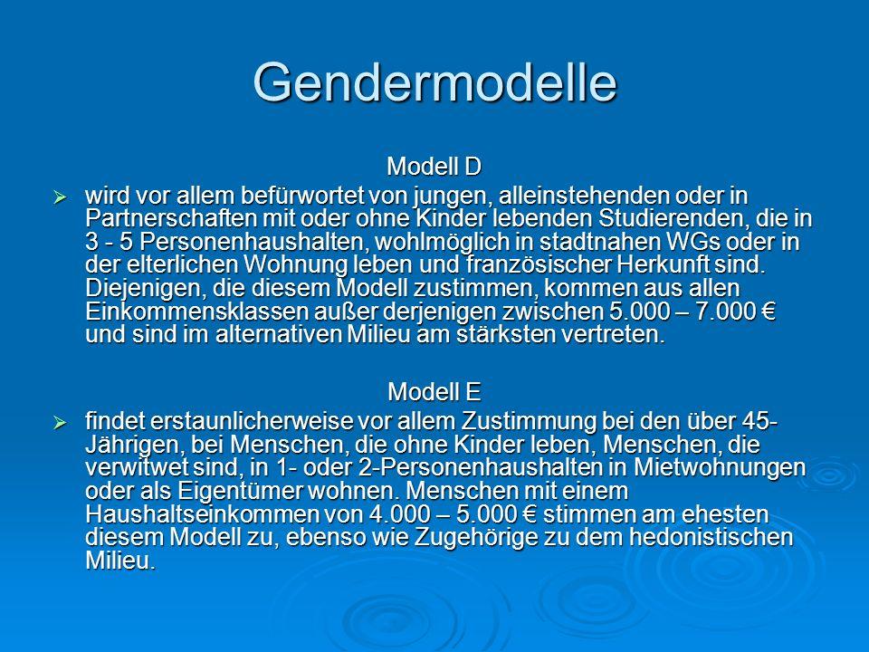 Gendermodelle Modell D wird vor allem befürwortet von jungen, alleinstehenden oder in Partnerschaften mit oder ohne Kinder lebenden Studierenden, die