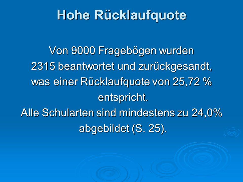 Hohe Rücklaufquote Von 9000 Fragebögen wurden 2315 beantwortet und zurückgesandt, was einer Rücklaufquote von 25,72 % entspricht. entspricht. Alle Sch