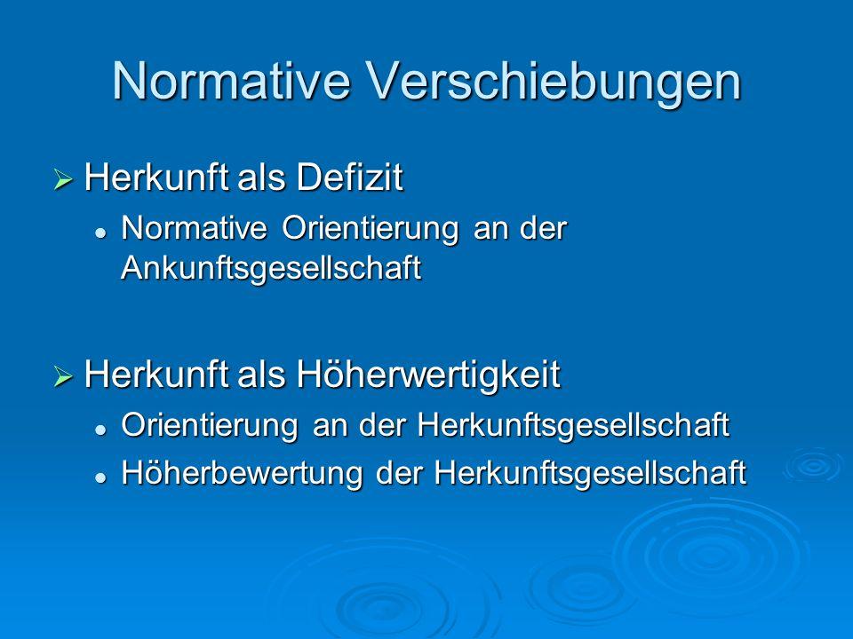 Normative Verschiebungen Herkunft als Defizit Herkunft als Defizit Normative Orientierung an der Ankunftsgesellschaft Normative Orientierung an der An