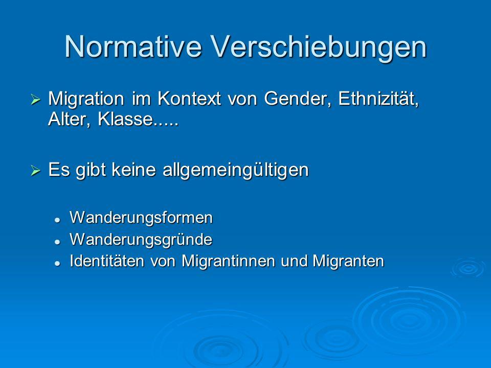 Normative Verschiebungen Migration im Kontext von Gender, Ethnizität, Alter, Klasse..... Migration im Kontext von Gender, Ethnizität, Alter, Klasse...