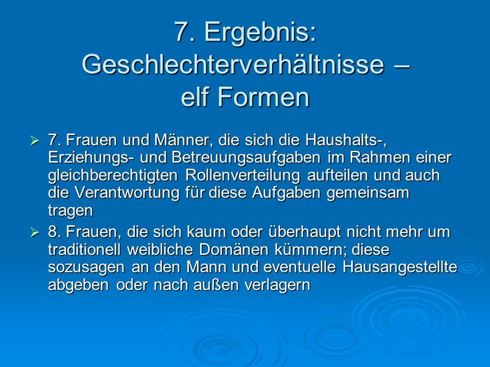 7. Ergebnis: Geschlechterverhältnisse – elf Formen 7. Frauen und Männer, die sich die Haushalts-, Erziehungs- und Betreuungsaufgaben im Rahmen einer g
