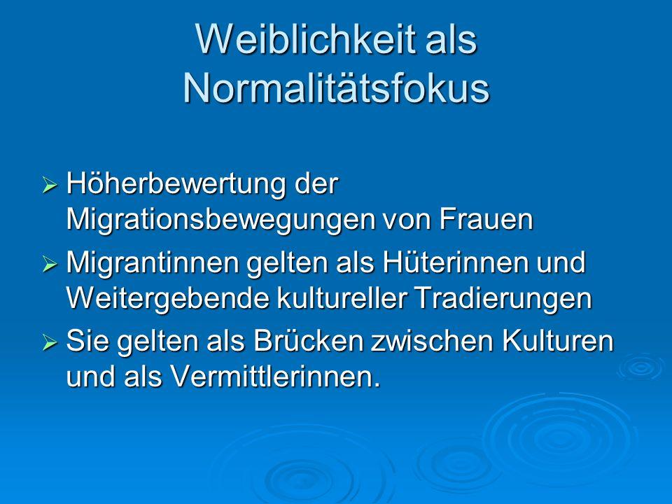 Gleichwertigkeit von Homosexualität und Heterosexualität konstatieren 65% aller Befragten 65% aller Befragten Frauen zu 74% - Männer zu 57% Frauen zu 74% - Männer zu 57% am ehesten die 21-29-Jährigen am ehesten die 21-29-Jährigen Deutsche Deutsche Studierende Studierende Gepacste Gepacste