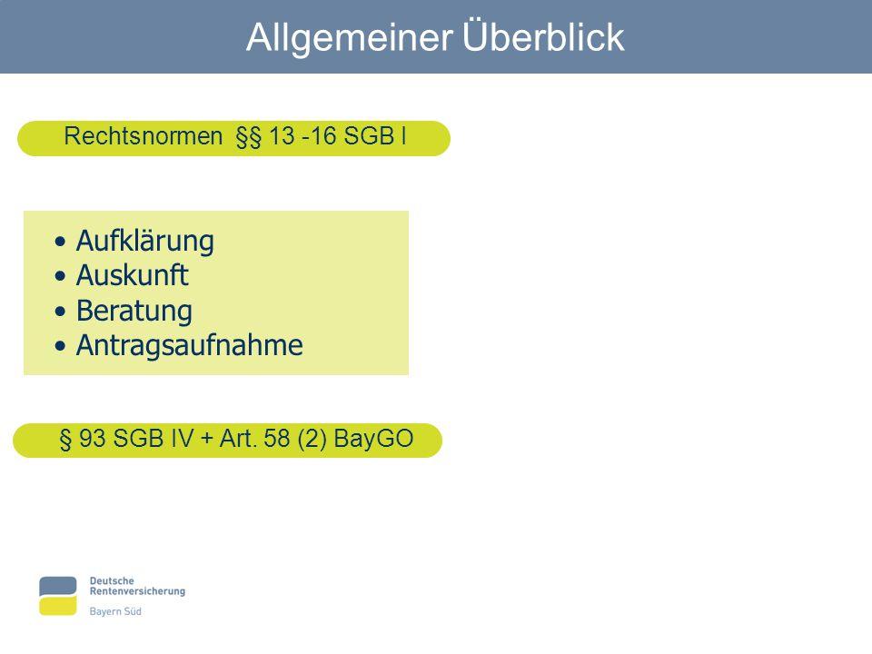 Allgemeiner Überblick Rechtsnormen §§ 13 -16 SGB I Aufklärung Auskunft Beratung Antragsaufnahme § 93 SGB IV + Art. 58 (2) BayGO