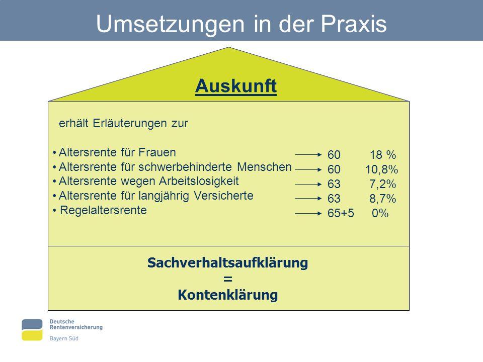 Umsetzungen in der Praxis Die Informationsrechte sind in der Praxis nur schwer voneinander abzugrenzen.