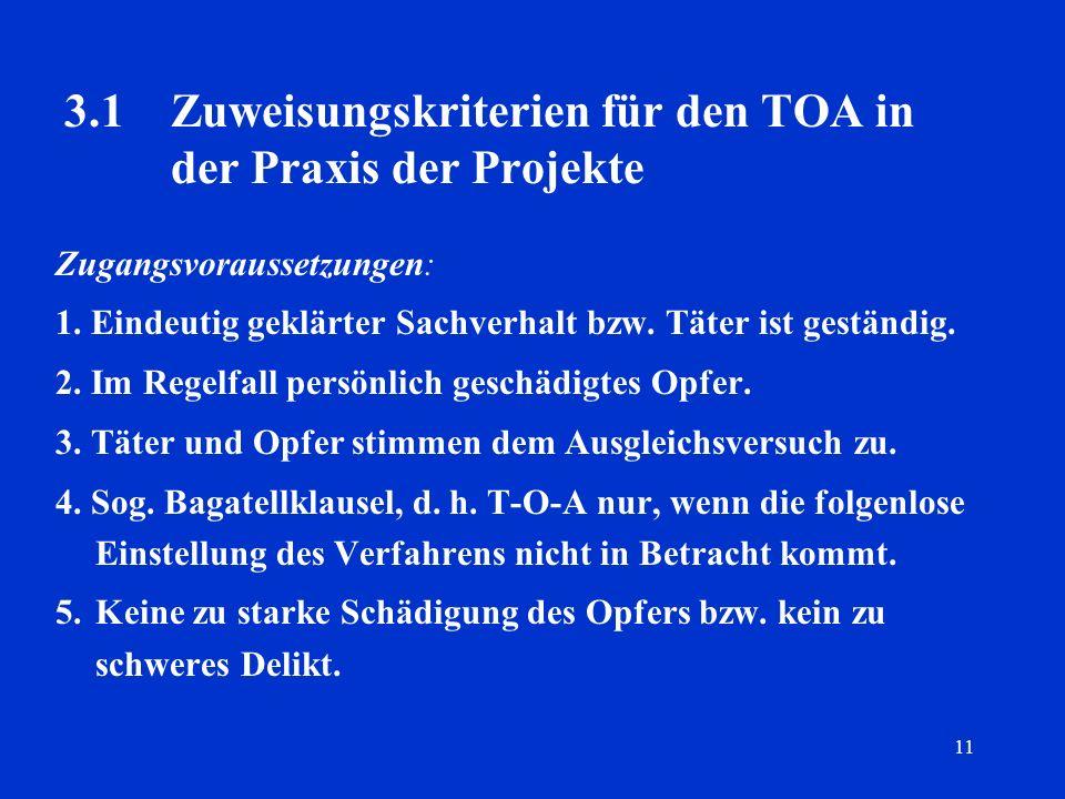 11 3.1Zuweisungskriterien für den TOA in der Praxis der Projekte Zugangsvoraussetzungen: 1. Eindeutig geklärter Sachverhalt bzw. Täter ist geständig.