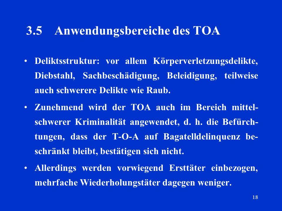 18 3.5Anwendungsbereiche des TOA Deliktsstruktur: vor allem Körperverletzungsdelikte, Diebstahl, Sachbeschädigung, Beleidigung, teilweise auch schwere
