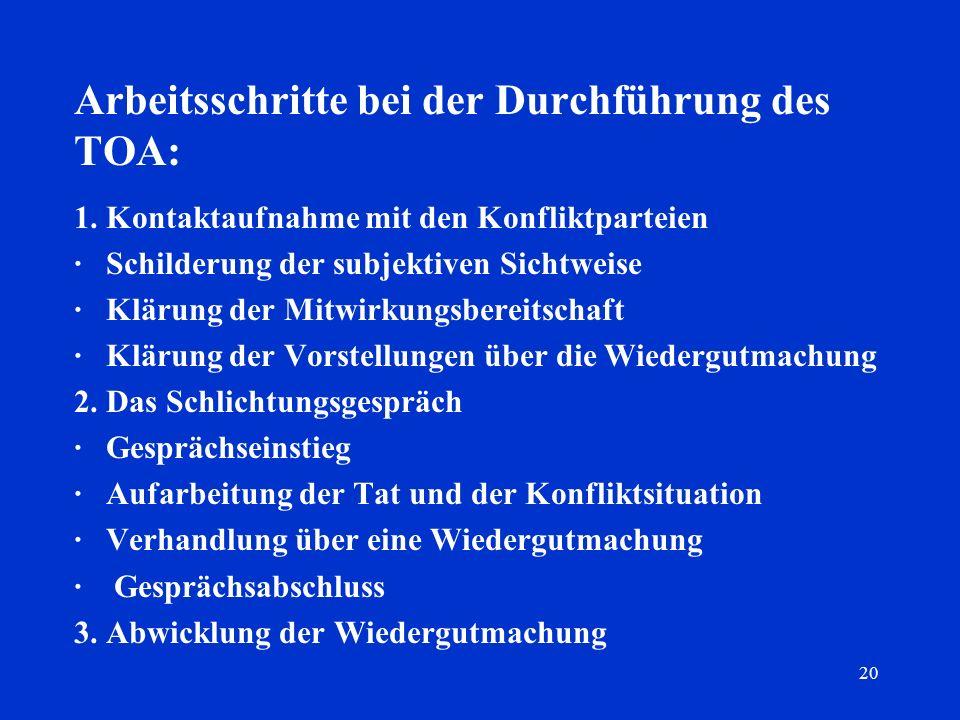 20 Arbeitsschritte bei der Durchführung des TOA: 1. Kontaktaufnahme mit den Konfliktparteien · Schilderung der subjektiven Sichtweise · Klärung der Mi