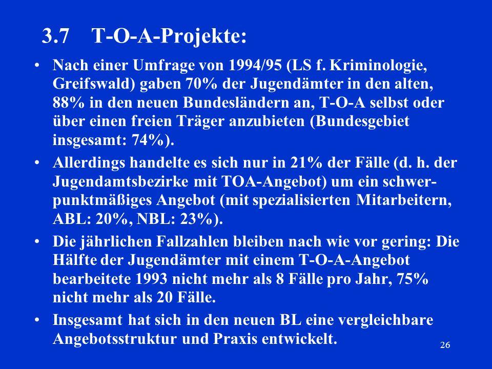26 3.7T-O-A-Projekte: Nach einer Umfrage von 1994/95 (LS f. Kriminologie, Greifswald) gaben 70% der Jugendämter in den alten, 88% in den neuen Bundesl