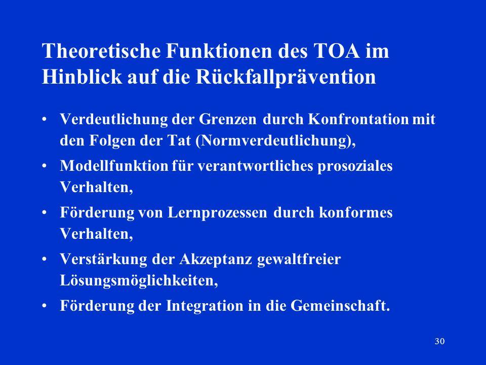 30 Theoretische Funktionen des TOA im Hinblick auf die Rückfallprävention Verdeutlichung der Grenzen durch Konfrontation mit den Folgen der Tat (Normv