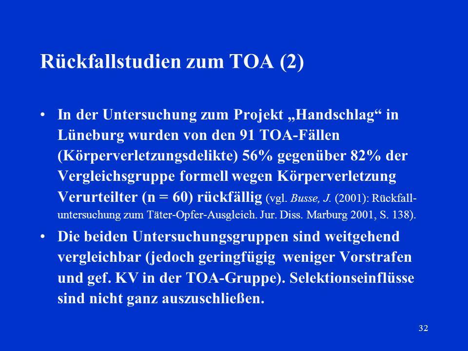 32 Rückfallstudien zum TOA (2) In der Untersuchung zum Projekt Handschlag in Lüneburg wurden von den 91 TOA-Fällen (Körperverletzungsdelikte) 56% gege