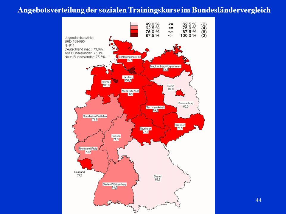 44 Angebotsverteilung der sozialen Trainingskurse im Bundesländervergleich