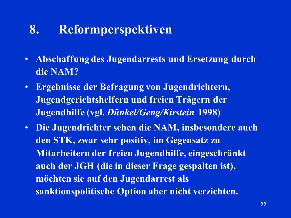 55 8.Reformperspektiven Abschaffung des Jugendarrests und Ersetzung durch die NAM? Ergebnisse der Befragung von Jugendrichtern, Jugendgerichtshelfern