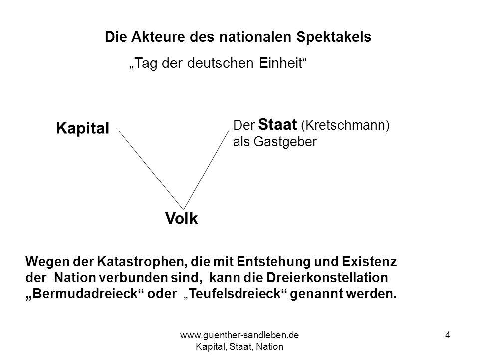 www.guenther-sandleben.de Kapital, Staat, Nation 4 Die Akteure des nationalen Spektakels Tag der deutschen Einheit Der Staat (Kretschmann) als Gastgeb