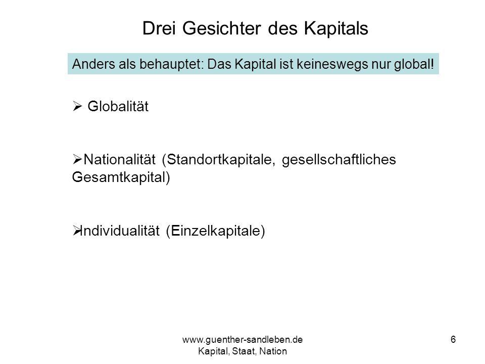 www.guenther-sandleben.de Kapital, Staat, Nation 6 Drei Gesichter des Kapitals Globalität Nationalität (Standortkapitale, gesellschaftliches Gesamtkap