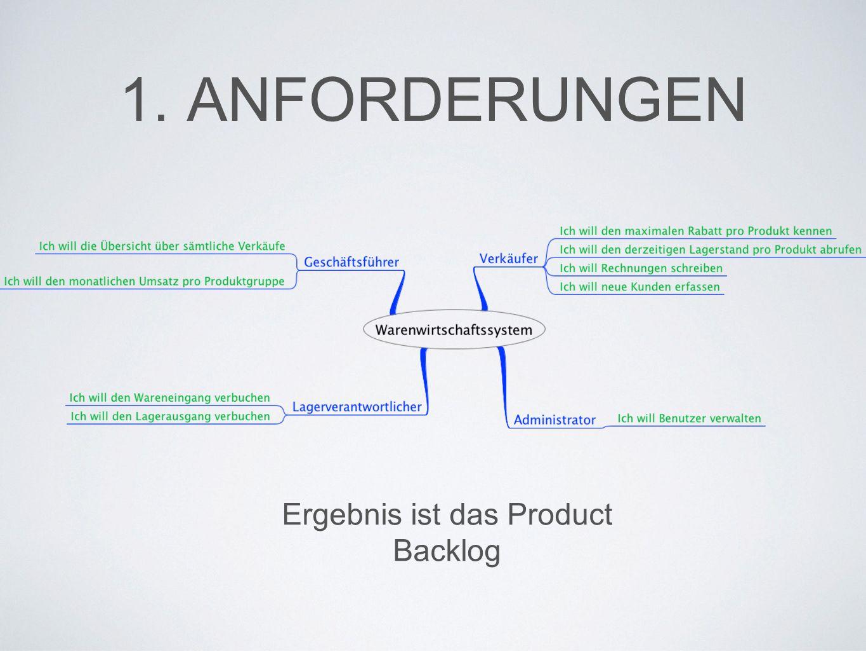 1. ANFORDERUNGEN Ergebnis ist das Product Backlog