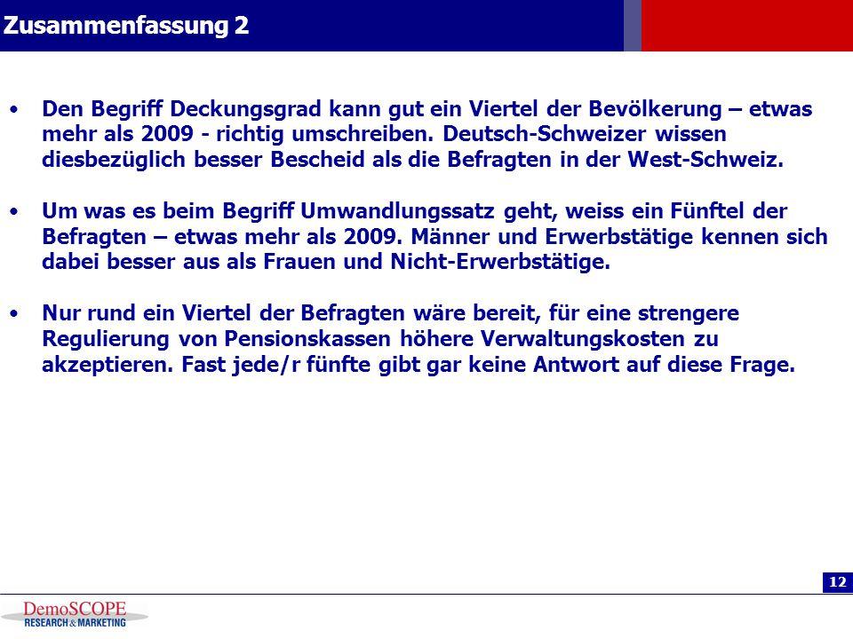 12 Zusammenfassung 2 Den Begriff Deckungsgrad kann gut ein Viertel der Bevölkerung – etwas mehr als 2009 - richtig umschreiben. Deutsch-Schweizer wiss