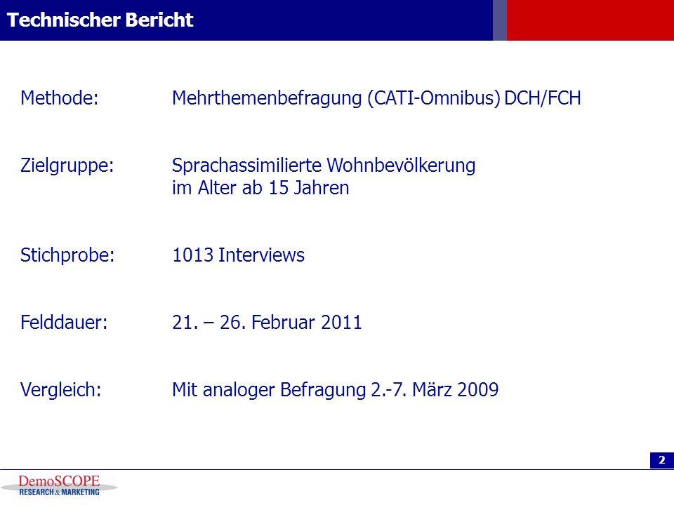 2 Technischer Bericht Methode:Mehrthemenbefragung (CATI-Omnibus) DCH/FCH Zielgruppe: Sprachassimilierte Wohnbevölkerung im Alter ab 15 Jahren Stichpro
