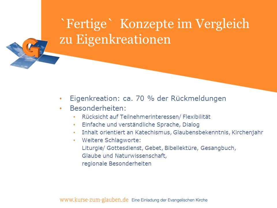 `Fertige` Konzepte im Vergleich zu Eigenkreationen Eigenkreation: ca. 70 % der Rückmeldungen Besonderheiten: Rücksicht auf Teilnehmerinteressen/ Flexi