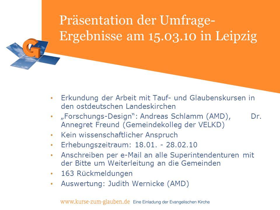 Präsentation der Umfrage- Ergebnisse am 15.03.10 in Leipzig Erkundung der Arbeit mit Tauf- und Glaubenskursen in den ostdeutschen Landeskirchen Forsch