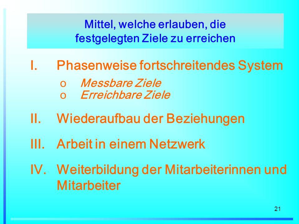 21 I.Phasenweise fortschreitendes System oMessbare Ziele oErreichbare Ziele II.Wiederaufbau der Beziehungen III.Arbeit in einem Netzwerk IV.Weiterbild