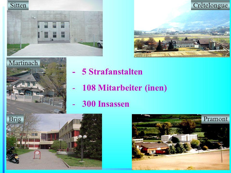 3 Sitten Brig Crêtelongue Pramont Martinach - 5 Strafanstalten - 108 Mitarbeiter (inen) - 300 Insassen