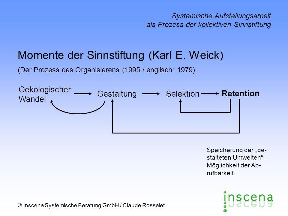 © Inscena Systemische Beratung GmbH / Claude Rosselet Systemische Aufstellungsarbeit als Prozess der kollektiven Sinnstiftung Oekologischer Wandel Ges