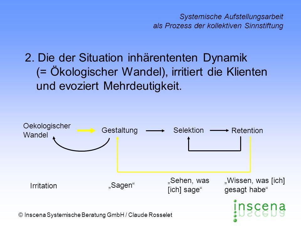 © Inscena Systemische Beratung GmbH / Claude Rosselet Systemische Aufstellungsarbeit als Prozess der kollektiven Sinnstiftung Oekologischer Wandel GestaltungSelektion Retention 2.