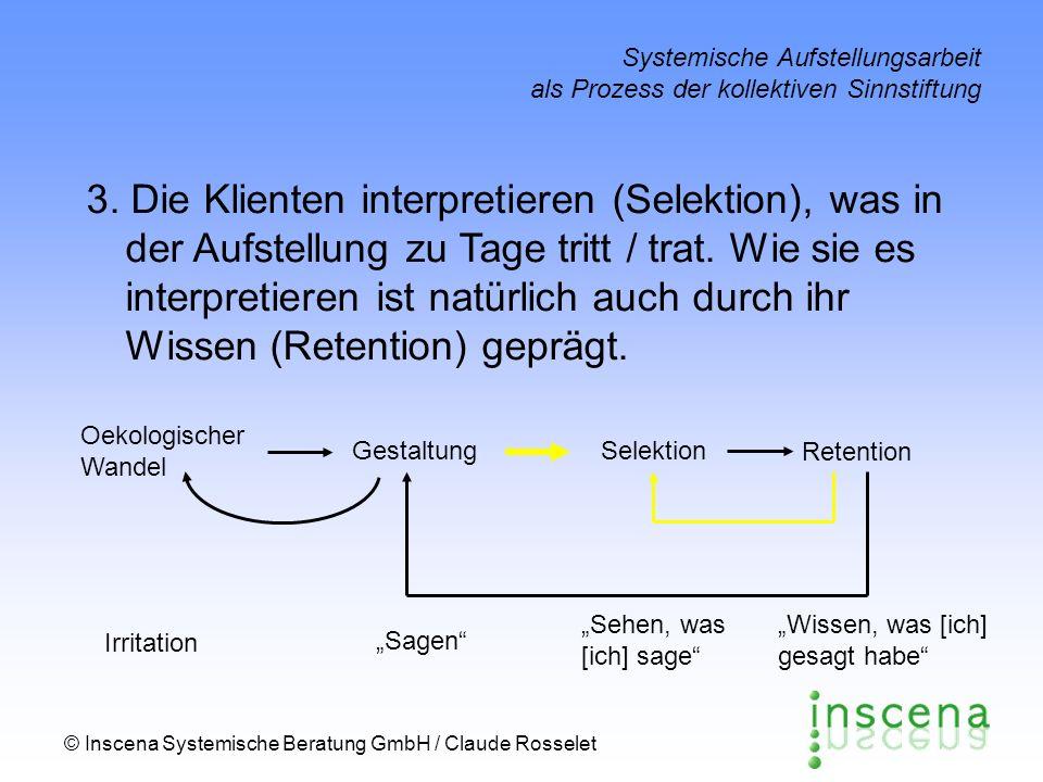 © Inscena Systemische Beratung GmbH / Claude Rosselet Systemische Aufstellungsarbeit als Prozess der kollektiven Sinnstiftung Oekologischer Wandel GestaltungSelektion Retention 3.
