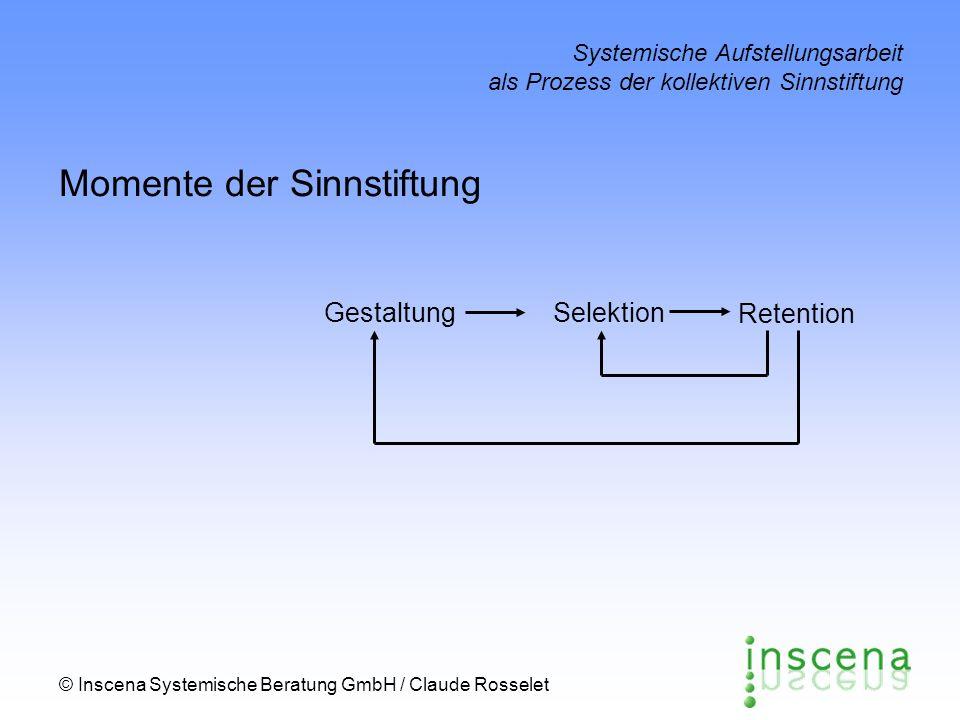 © Inscena Systemische Beratung GmbH / Claude Rosselet Systemische Aufstellungsarbeit als Prozess der kollektiven Sinnstiftung Was ist das Spezifische der systemischen Auf- stellungsarbeit in Organisationskontexten.