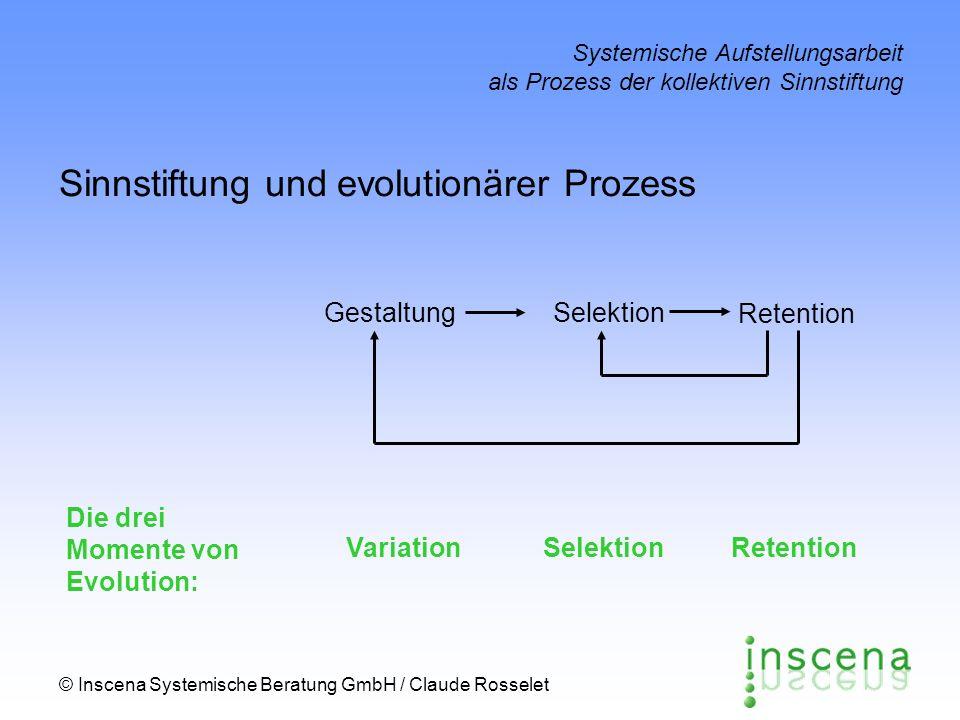 © Inscena Systemische Beratung GmbH / Claude Rosselet Systemische Aufstellungsarbeit als Prozess der kollektiven Sinnstiftung GestaltungSelektion Retention Sinnstiftung und evolutionärer Prozess VariationSelektionRetention Die drei Momente von Evolution: