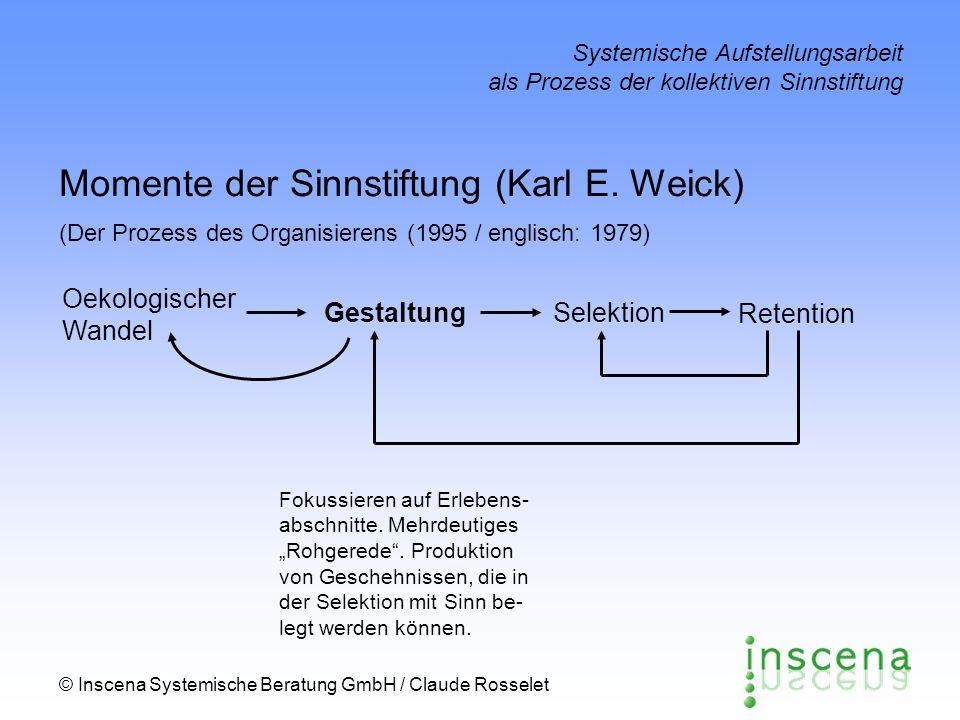 © Inscena Systemische Beratung GmbH / Claude Rosselet Systemische Aufstellungsarbeit als Prozess der kollektiven Sinnstiftung Der Prozess des Organisierens (3) Es ist (…) unmöglich, dass dem Erlebensstrom eine einzige Bedeutung auferlegt wird (…) und aus diesem Grund nehmen wir an, Mehrdeutig- keit sei ein hervorstechender Zug des Organisationslebens S.